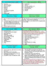 Heat Exhaustion Heat Stroke Chart Heat Exhaustion Heat Stroke Chart Back To Original Font