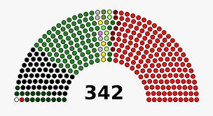 2013 Pakistani General Election 116th Congress