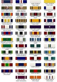 Navy Medals Chart Army Rack Builder Qualitysolarsystems Org