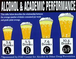 Erick Drinking To Age Genre The Garcia 18 Analysis - Lowering