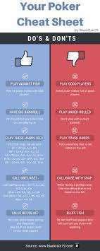 Ultimate Poker Cheat Sheet For 2019 Free Download