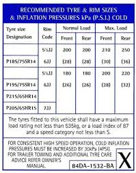 Tyre Load Rating Chart Australia Repairing Replacing And Caring For Your Tyres Racq