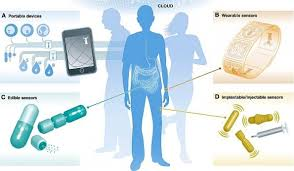 Medical Sensors Connected Disposable Medical Sensors To Grow At 30 Cagr To 2022