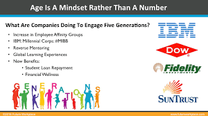 Five Generations In The Workplace Chart Engaging 5 Generations In The Future Workplace Part 1