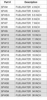 Fuel Tank Level Chart Livorsi Marine Inc Fuel Level Senders Water Level Senders