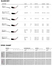 Easton Hockey Blade Curve Chart 17 You Will Love Easton Pattern Chart