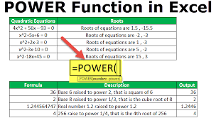 Power Function In Excel Formula Examples How To Use