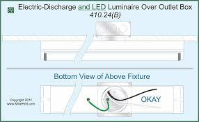nec rules for installing lighting on circuits greater than 30v Outdoor Wiring Requirements when an electric discharge luminaire or led is mounted over an outlet box, the luminaire must permit access to the branch circuit wiring within the outlet outdoor wiring requirements