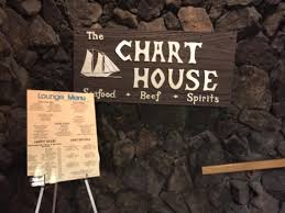 Chart House Waikiki History Sunset 05 21 2016 From Our Table At The Chart House