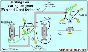 40 best of installing dimmer switch on ceiling fan light