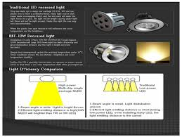 Advantage Lighting System Griffin Ray Our Promise