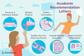 Letter Of Recomendation Example Academic Recommendation Letters