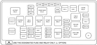 pontiac g3 2009 2010 fuse box diagram auto genius pontiac g3 2009 2010 fuse box diagram