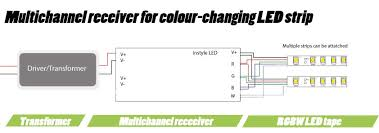 led wiring guide how to connect striplights dimmers controls fig 6 multichannel receiver for colour changing led strip wiring diagram