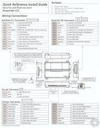 viper 5901 wiring on 2010 honda ridgeline for viper wiring diagram viper 5901 wiring diagram gooddy org on viper 5901 wiring diagram