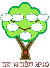 Draw Family Tree Diagram Making Family Trees Online How To Draw A