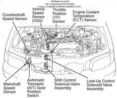 2000 honda accord engine diagram wiring diagram operations honda accord motor diagram wiring diagram mega 2000 honda accord v6 engine diagram 2000 honda accord engine diagram