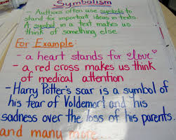 examples of symbol in literature form style manual blue book what  teaching in sixth grade linking up to share some anchor charts in working students on symbolism