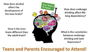 Alchohol and its effect on teens