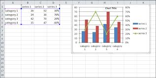 How To Draw Bar Chart In Asp Net Using C How To Create A Combination Chart In Excel In C Vb Net