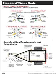 7 prong wiring harness download diagram for 4 way trailer demas me 7 pin trailer wiring harness kit at 7 Pin Trailer Wiring Harness