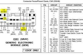 2005 ford f150 dash diagram wiring diagram for car engine 98 lexus gs300 engine wiring diagram additionally 2008 tundra trailer wiring diagram furthermore 97 f150 fuse