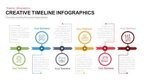 Timeline Powerpoint Slide Creative Infographics Timeline Powerpoint Template Keynote