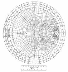 Smith Chart Hd Tuesday Map The Dungeon Of Smiths Chart Dysons Dodecahedron