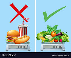 junk food vs healthy food. Plain Food Healthy Food Versus Junkfood Vector Image To Junk Food Vs V