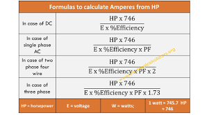 Hp To Amps Conversion Calculator 3 Phase Single Two Phase