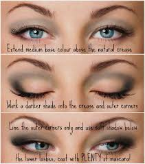 how do you apply eyesahdow to hooded eyes read this simple how to and with ilration sesora hoodwinked