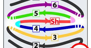 Bevscountrycottage Com Size Chart Html Grumpygrammas Knitting Room Blog Threads Knittinghelp