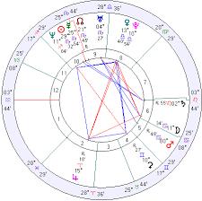 Spain Horoscope Spain Natal Chart Mundane Astrology