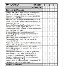 School Report Card Format Pupil Report Template Under Fontanacountryinn Com