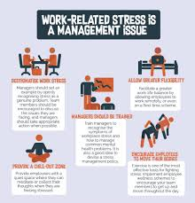 Workplace Stress Management Workplace Stress A 21st Century Health Epidemic Wow