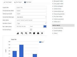 Rapidtables Utilidad Web Gratuita Para Crear Grficas