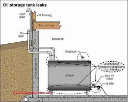 Underground Oil Tank Chart Oil Storage Tank Life Expectancy How Long Does An Oil