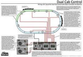 similiar atlas turntable wiring keywords ho turntable wiring diagram together marklin ho wiring diagram