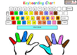 Keyboard Finger Chart For Typing Keyboard Practice Lessons Tes Teach