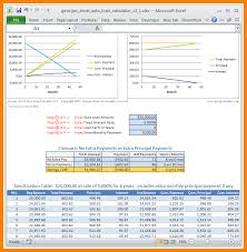 Amortization Schedule Extra Payments Excel Auto Loan Calculator