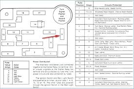 1985 ford f150 wiring diagram electrical drawing wiring diagram \u2022 1985 ford f150 wiring harness 1985 f150 wiring diagram perkypetes club rh perkypetes club 1985 ford f150 radio wiring diagram 1985 ford f150 wiring diagram fuel tank sender