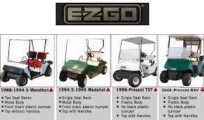Club Car Serial Number Chart Identify Your Cart