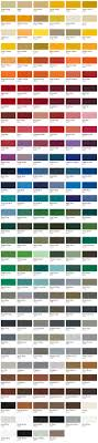 Bs To Ral Conversion Chart Colour Charts