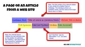How To Source A Website Mla Under Fontanacountryinn Com