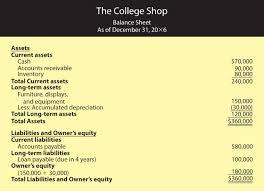 Example Classified Balance Sheet Accrual Accounting