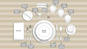formal dining place setting picture. career advice : dining etiquette(2)- understanding table setting | fatma noureldin pulse linkedin formal place picture