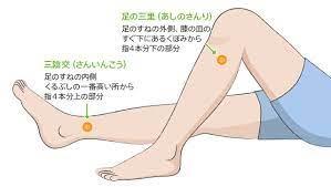 足 の むくみ を 取る 方法