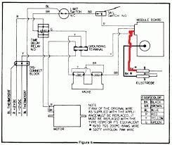 wiring diagram for suburban furnace the wiring diagram york gas furnace wiring diagram i have a suburban nt 16se furnace wiring diagram