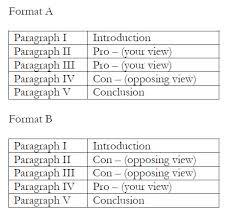 sat essay structure good sat essay structure