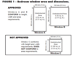 what other rules apply to egress windows